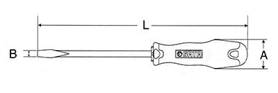 Schemat wkrętaka płaskiego z serii T SATA