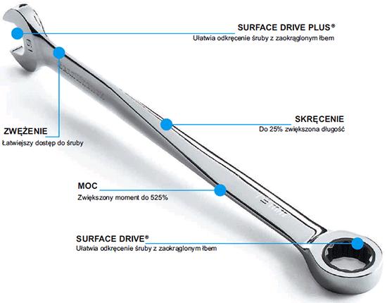 Klucz płasko oczkowy SATA XL X-BEAM z grzechotką