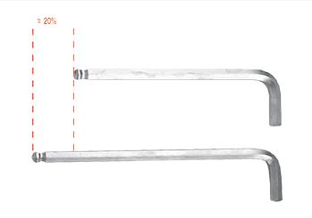 Ekstra długie klucze trzpieniowe SATA vs tradycyjne