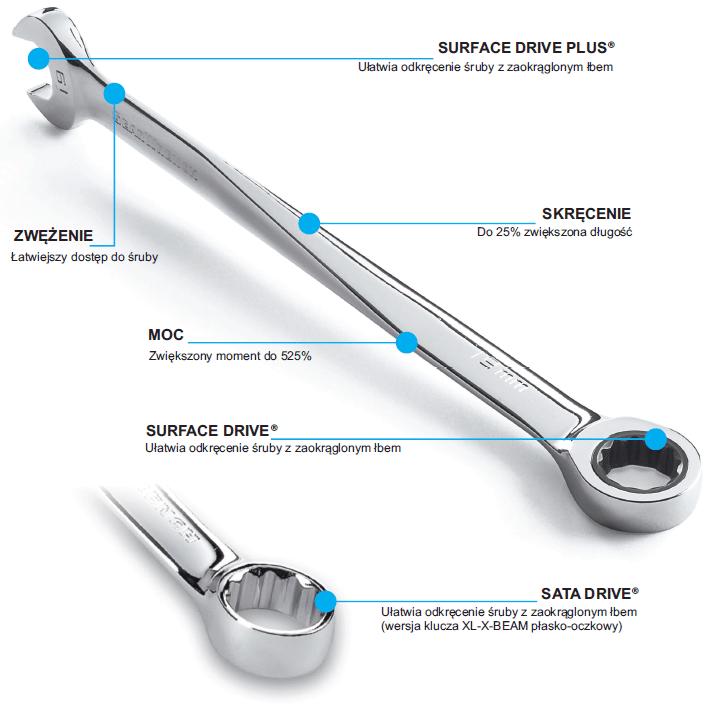 cooltools prezentuje właściwości klucza płasko oczkowego XL X-BEAM