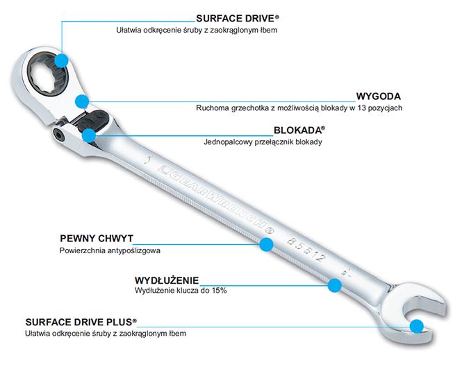 www.cooltools.pl prezentuje klucz płasko oczkowy XL z grzechotką łamany z blokadą SATA