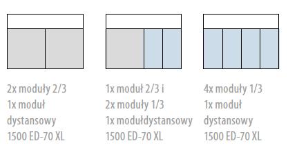 Możliwości zestawiania modułów narzędziowych Gedore w szufladch wózka Gedore WSL-L7