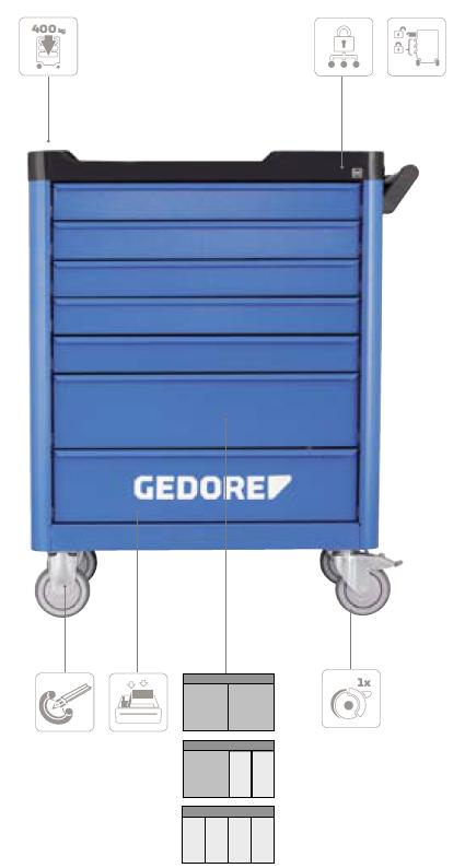 Charakterystyka wózka GEDORE WSL-17 na cooltools.pl